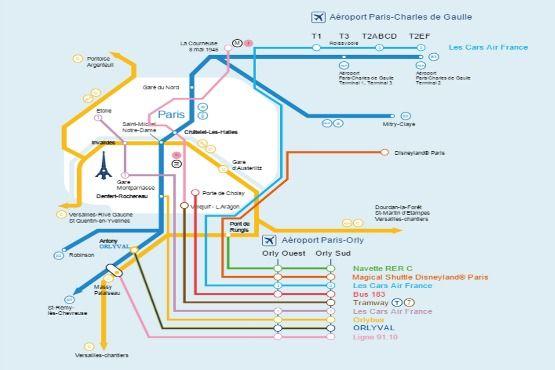 Mapa Orly -como ir del aeropuerto de orly a paris