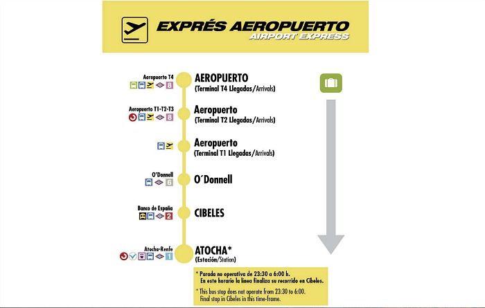 autobus aeropuerto madrid